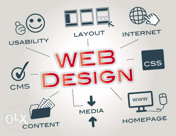 Website Designing and Developing Services
