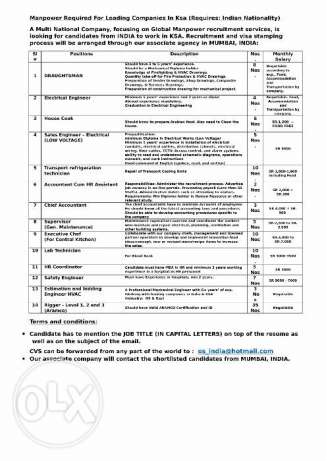 Manpower Required For Leading Companies In Ksa (Indian Nationality) الدمام -  1